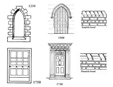 Examples of architectural styles
